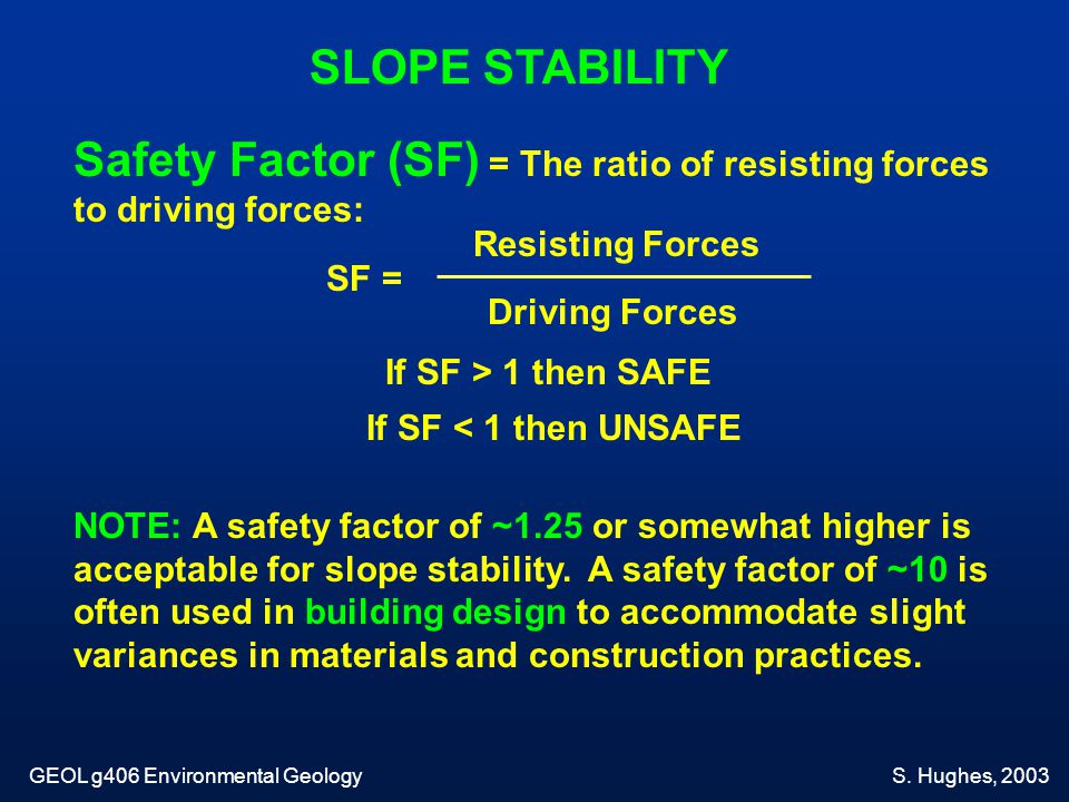 GEOL g406 Environmental GeologyS. Hughes, 2003 SLOPE STABILITY Safety Factor (SF) = The ratio of resisting forces to driving forces: Resisting Forces