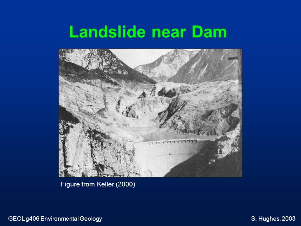 Landslide near Dam GEOL g406 Environmental GeologyS. Hughes, 2003 Figure from Keller (2000)
