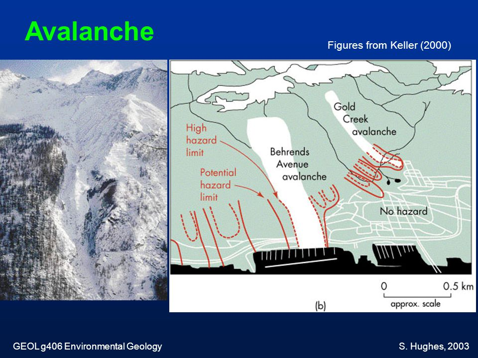 Avalanche GEOL g406 Environmental GeologyS. Hughes, 2003 Figures from Keller (2000)