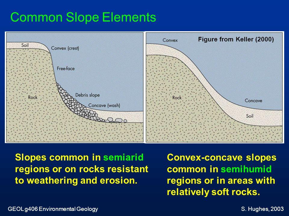Landslide on Road GEOL g406 Environmental GeologyS. Hughes, 2003