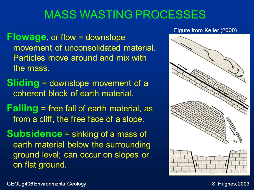 MASS WASTING PROCESSES Flowage, or flow = downslope movement of unconsolidated material. Particles move around and mix with the mass. Sliding = downsl