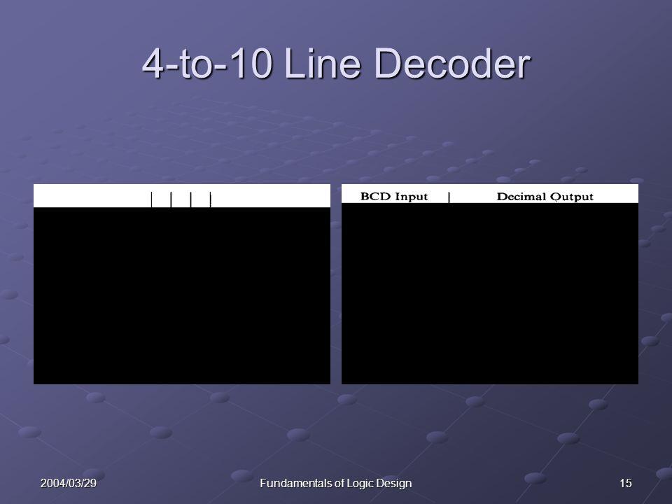 152004/03/29Fundamentals of Logic Design 4-to-10 Line Decoder
