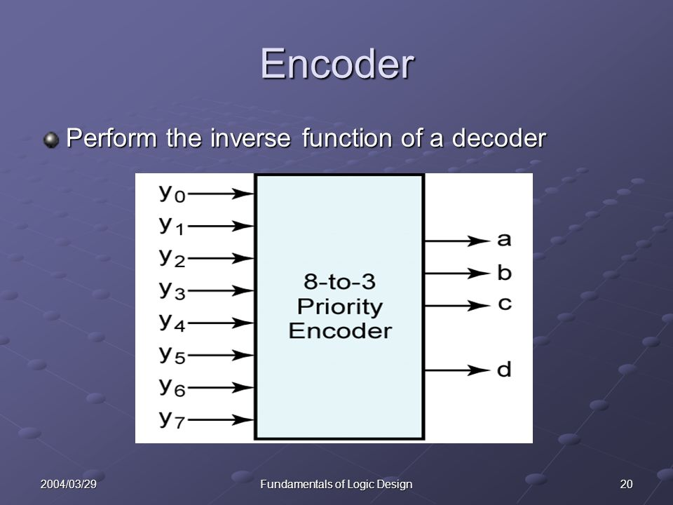 202004/03/29Fundamentals of Logic Design Encoder Perform the inverse function of a decoder