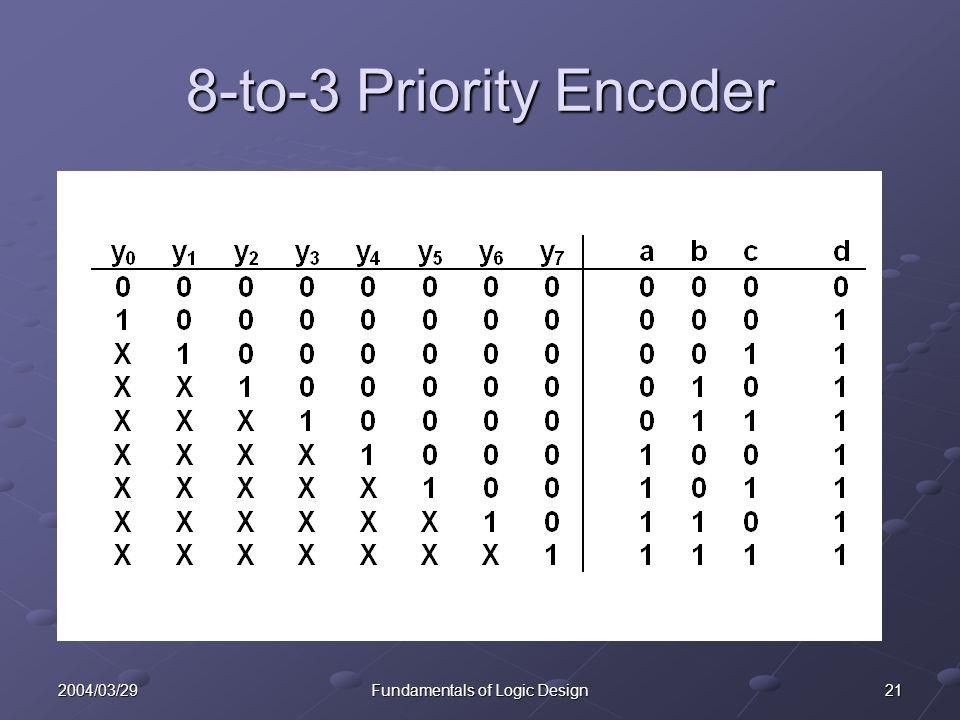 212004/03/29Fundamentals of Logic Design 8-to-3 Priority Encoder
