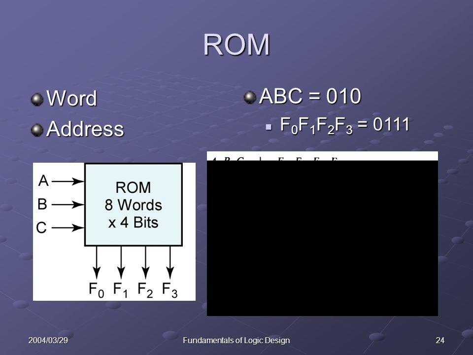 242004/03/29Fundamentals of Logic Design ROM WordAddress ABC = 010 F 0 F 1 F 2 F 3 = 0111 F 0 F 1 F 2 F 3 = 0111