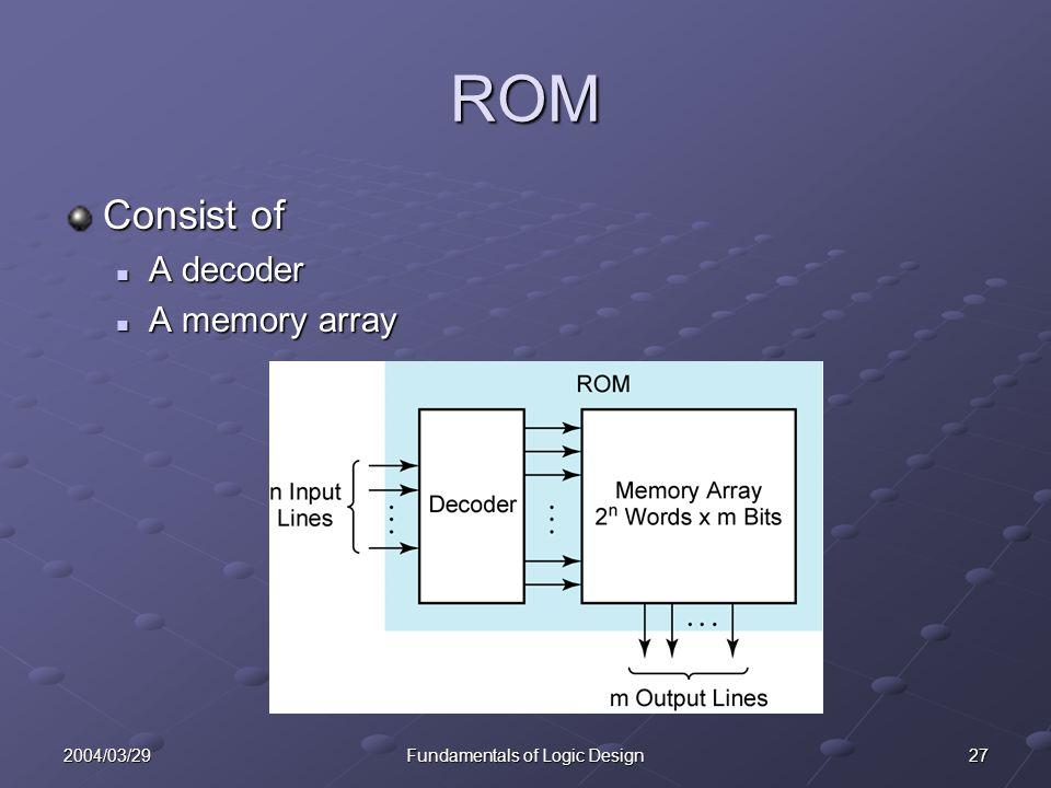 272004/03/29Fundamentals of Logic Design ROM Consist of A decoder A decoder A memory array A memory array