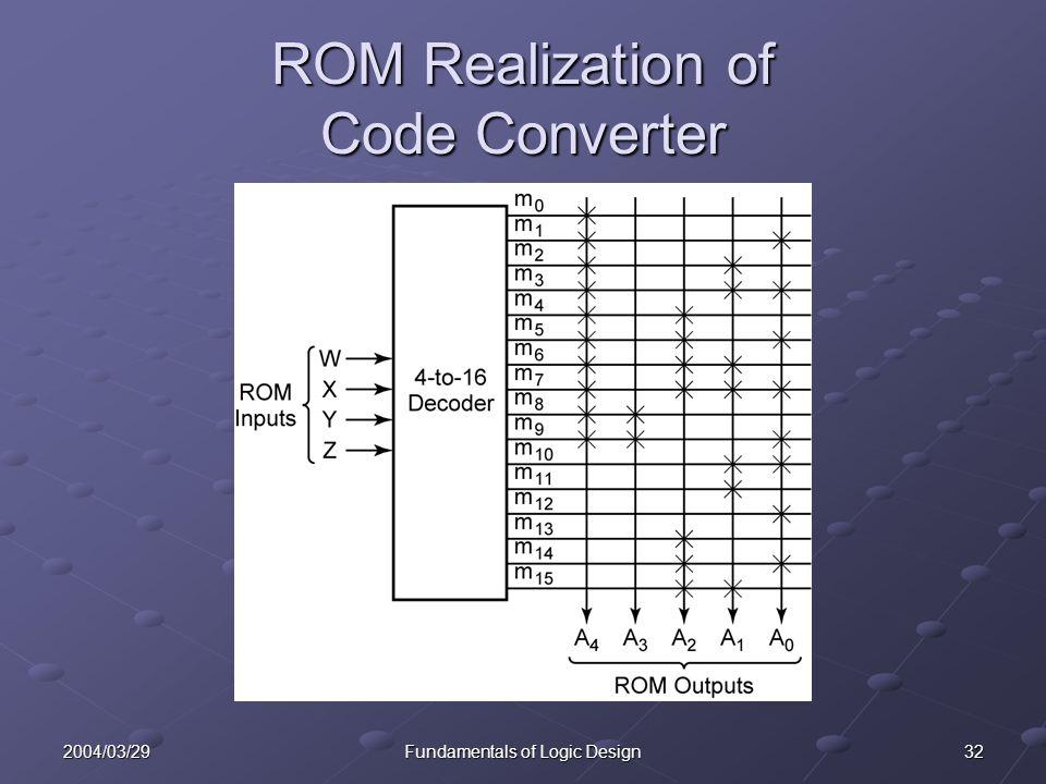 322004/03/29Fundamentals of Logic Design ROM Realization of Code Converter