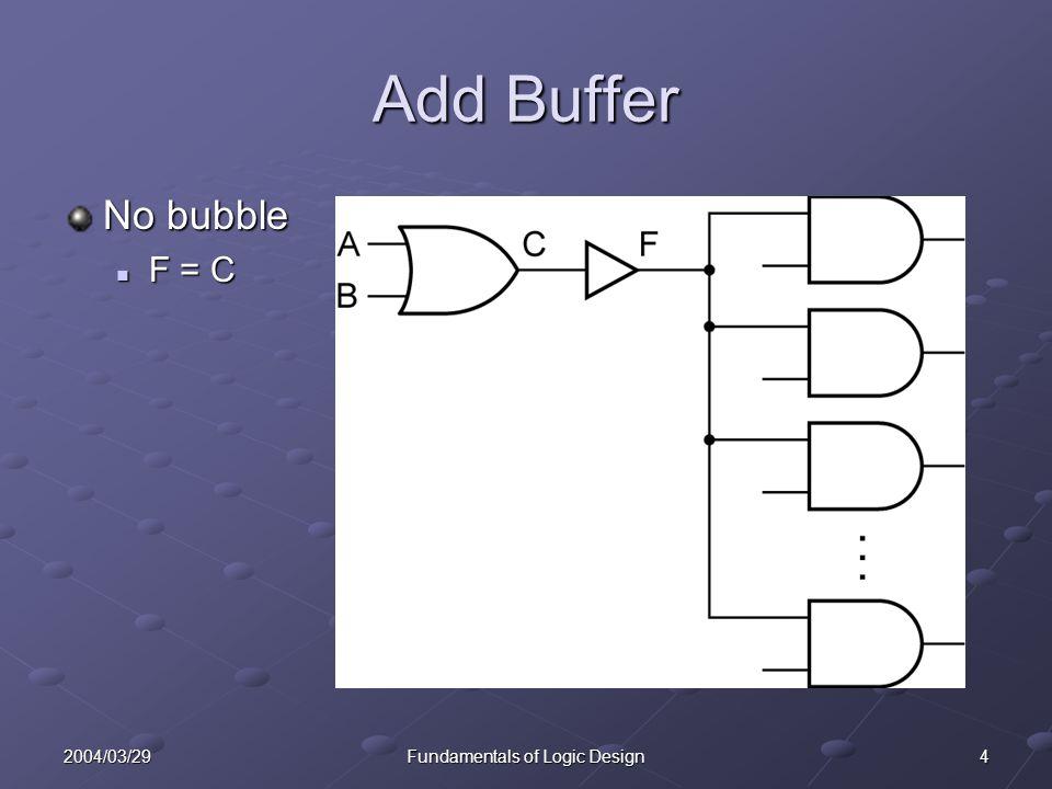 42004/03/29Fundamentals of Logic Design Add Buffer No bubble F = C F = C