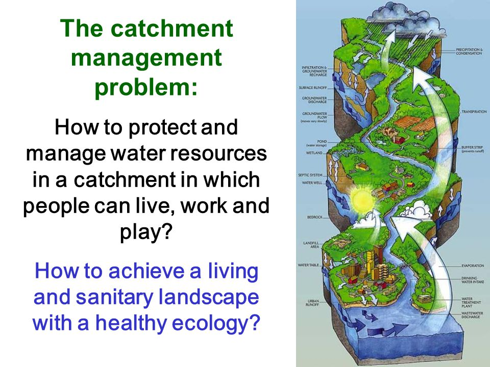 The catchment management problem: How to protect and manage water resources in a catchment in which people can live, work and play.