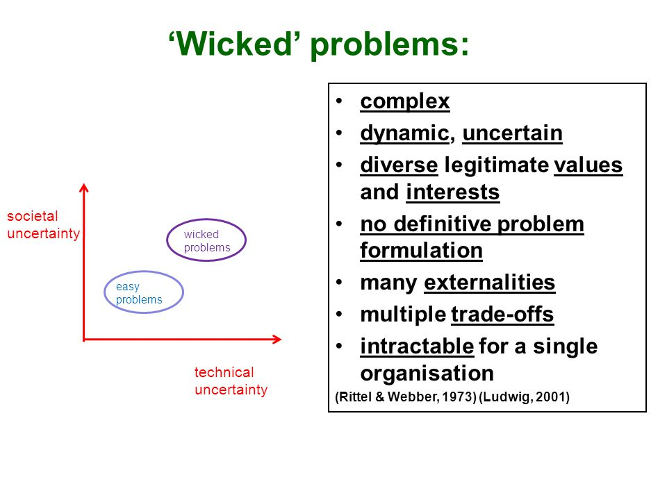 complex dynamic, uncertain diverse legitimate values and interests no definitive problem formulation many externalities multiple trade-offs intractable for a single organisation (Rittel & Webber, 1973) (Ludwig, 2001) Wicked problems: societal uncertainty technical uncertainty wicked problems easy problems