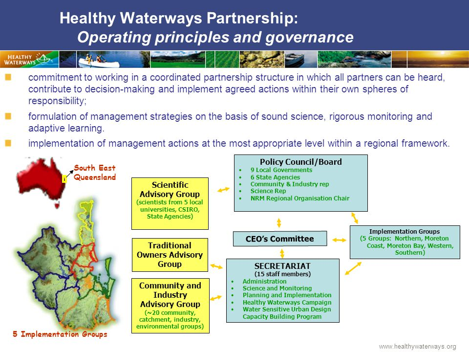 www.healthywaterways.org Healthy Waterways Partnership: Operating principles and governance SECRETARIAT (15 staff members) Administration Science and Monitoring Planning and Implementation Healthy Waterways Campaign Water Sensitive Urban Design Capacity Building Program Scientific Advisory Group (scientists from 5 local universities, CSIRO, State Agencies) Traditional Owners Advisory Group Community and Industry Advisory Group (~20 community, catchment, industry, environmental groups) Policy Council/Board 9 Local Governments 6 State Agencies Community & Industry rep Science Rep NRM Regional Organisation Chair CEOs Committee South East Queensland 5 Implementation Groups Implementation Groups (5 Groups: Northern, Moreton Coast, Moreton Bay, Western, Southern) commitment to working in a coordinated partnership structure in which all partners can be heard, contribute to decision-making and implement agreed actions within their own spheres of responsibility; formulation of management strategies on the basis of sound science, rigorous monitoring and adaptive learning.