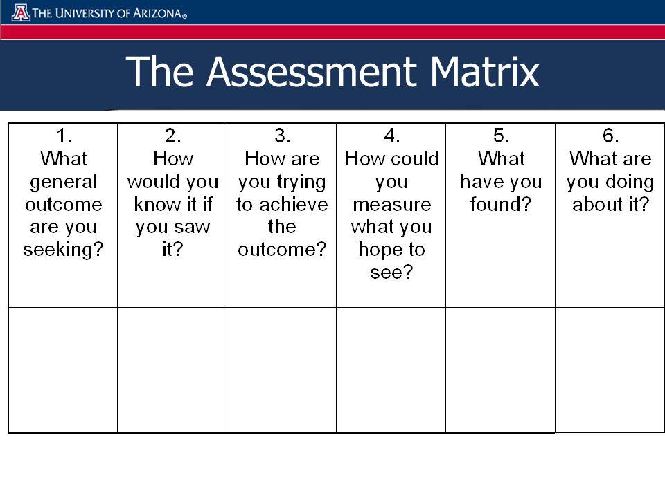The Assessment Matrix