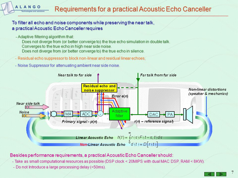 6 The real acoustic echo cancellation problem Textbook, adaptive filtering approach addresses an unrealistic problem: - Due to system non-linearities,