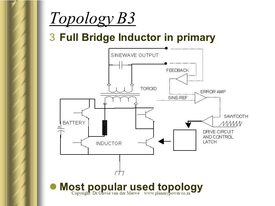 Copyright: Dr Gawie van der Merwe www.planmypower.co.za Most popular used topology Topology B3 3Full Bridge Inductor in primary