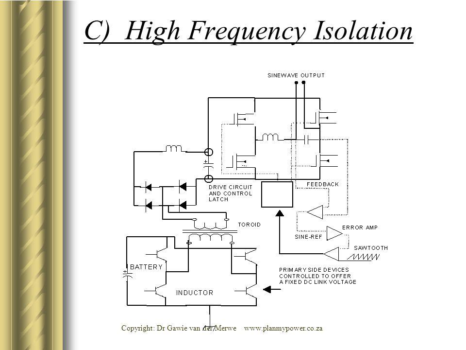 Copyright: Dr Gawie van der Merwe www.planmypower.co.za C) High Frequency Isolation