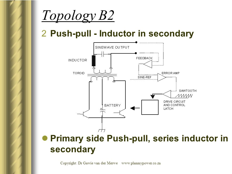 Copyright: Dr Gawie van der Merwe www.planmypower.co.za Primary side Push-pull, series inductor in secondary Topology B2 2Push-pull - Inductor in seco