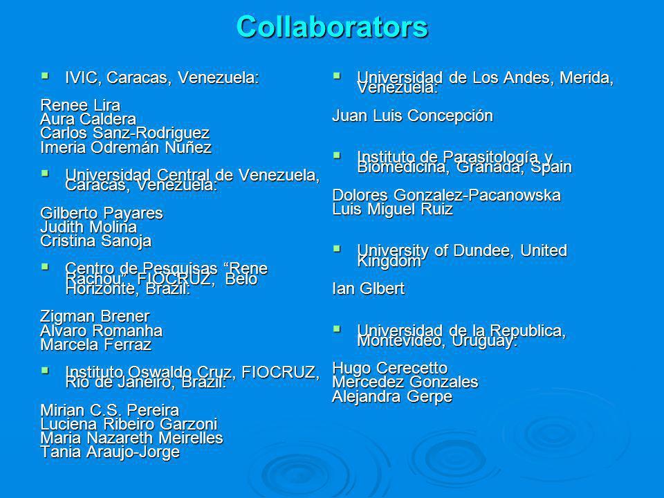 Collaborators IVIC, Caracas, Venezuela: IVIC, Caracas, Venezuela: Renee Lira Aura Caldera Carlos Sanz-Rodriguez Imeria Odremán Nuñez Universidad Centr