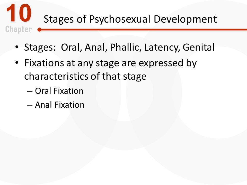 Stages of Psychosexual Development Stages: Oral, Anal, Phallic, Latency, Genital Fixations at any stage are expressed by characteristics of that stage – Oral Fixation – Anal Fixation
