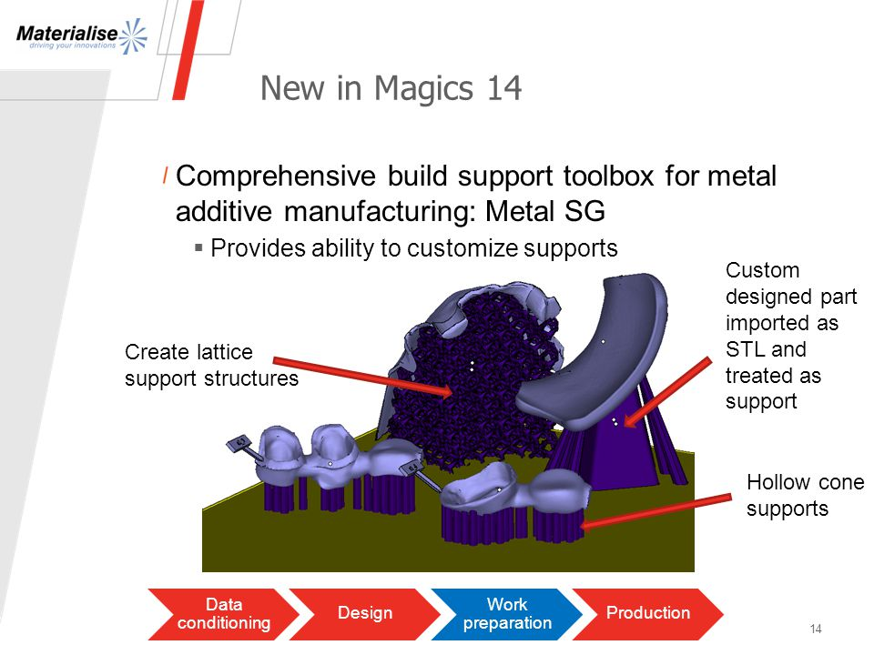 New in Magics 14 Comprehensive build support toolbox for metal additive manufacturing: Metal SG Provides ability to customize supports 14 Hollow cone supports Create lattice support structures Data conditioning Design Work preparation Production Custom designed part imported as STL and treated as support