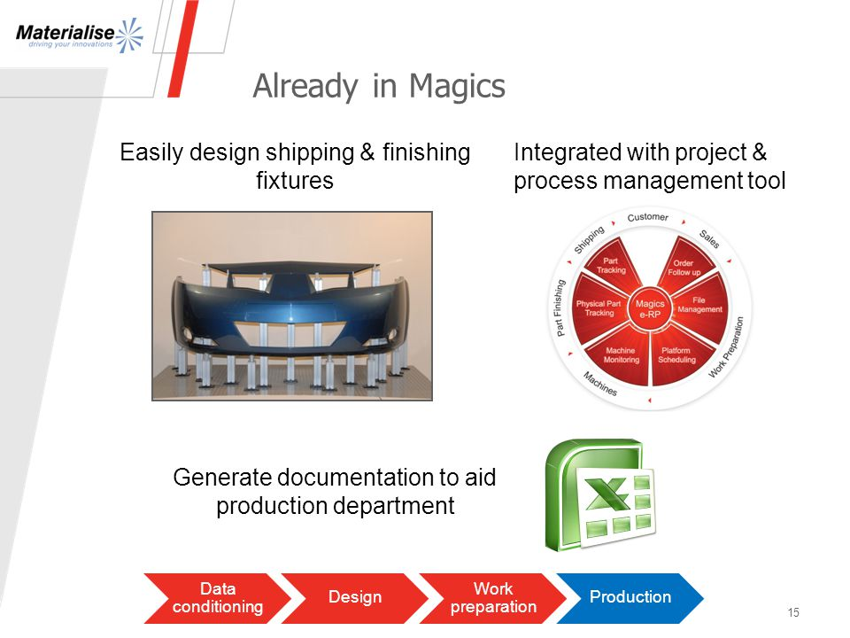 Already in Magics 15 Data conditioning Design Work preparation Production Easily design shipping & finishing fixtures Integrated with project & process management tool Generate documentation to aid production department