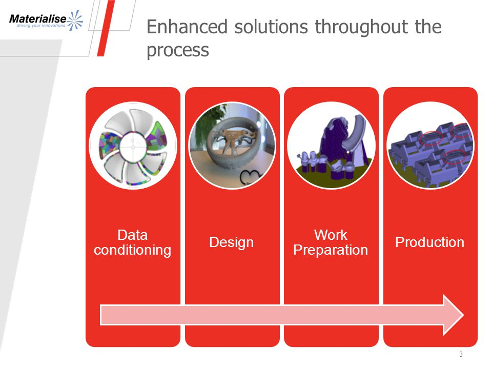 Enhanced solutions throughout the process Data conditioning Design Work Preparation Production 3
