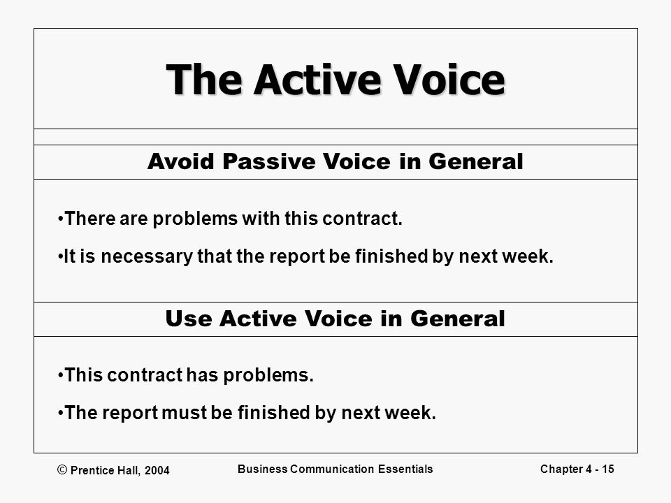 © Prentice Hall, 2004 Business Communication EssentialsChapter 4 - 15 The Active Voice There are problems with this contract.