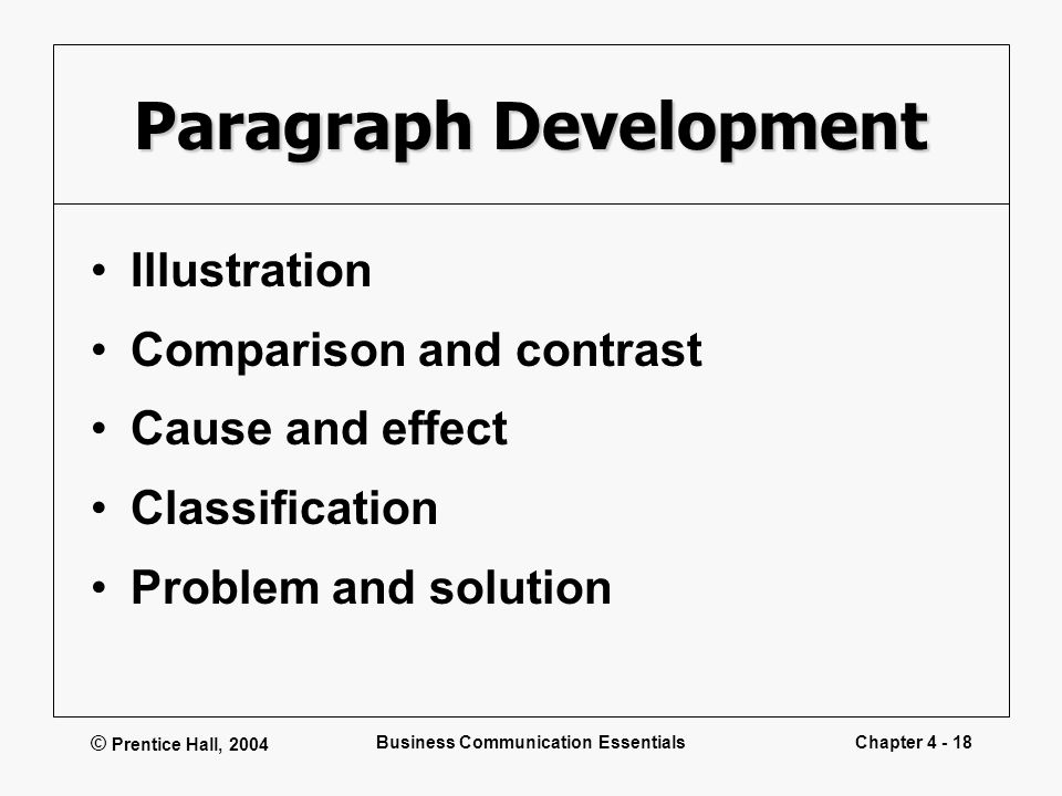 © Prentice Hall, 2004 Business Communication EssentialsChapter 4 - 18 Paragraph Development Illustration Comparison and contrast Cause and effect Classification Problem and solution