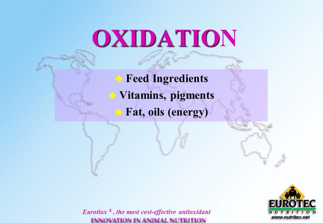 Eurotiox ®, the most cost-effective antioxidant Mustakas et Al.