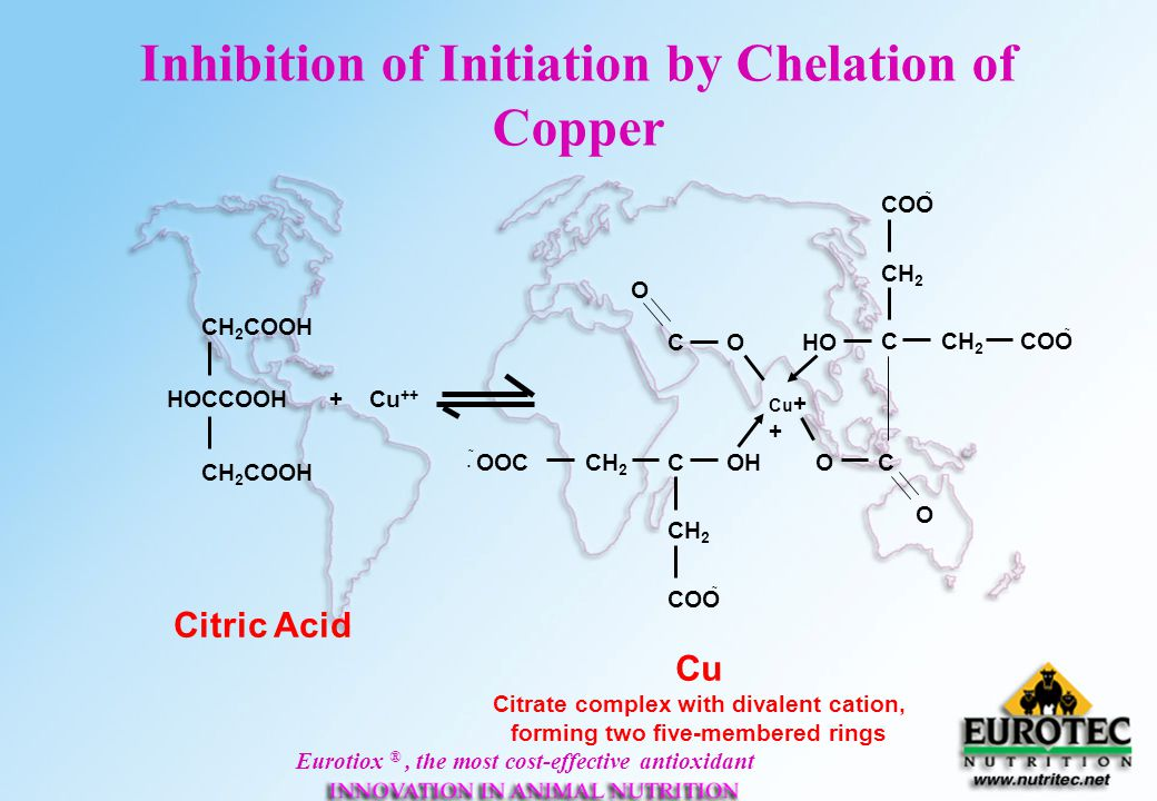 Eurotiox ®, the most cost-effective antioxidant Inhibition of Initiation by Chelation of Copper + Cu ++ HOCCOOH CH 2 COOH Citric Acid OOCCH 2 C COO OH