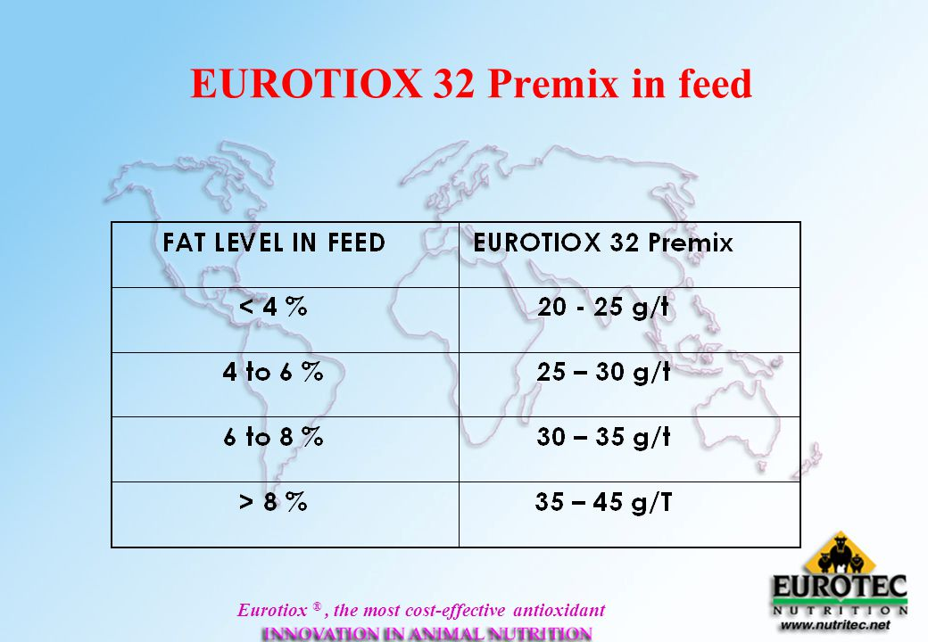 Eurotiox ®, the most cost-effective antioxidant EUROTIOX 32 Premix in feed