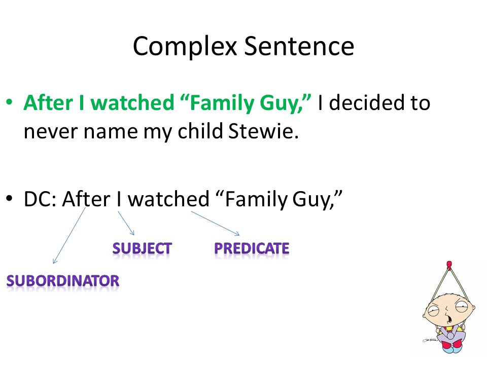 Your Turn Write TWO original examples of a complex sentence.