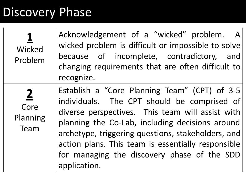 1 Wicked Problem Acknowledgement of a wicked problem.
