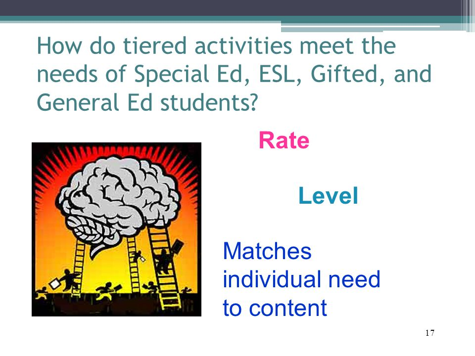 How do tiered activities meet the needs of Special Ed, ESL, Gifted, and General Ed students.