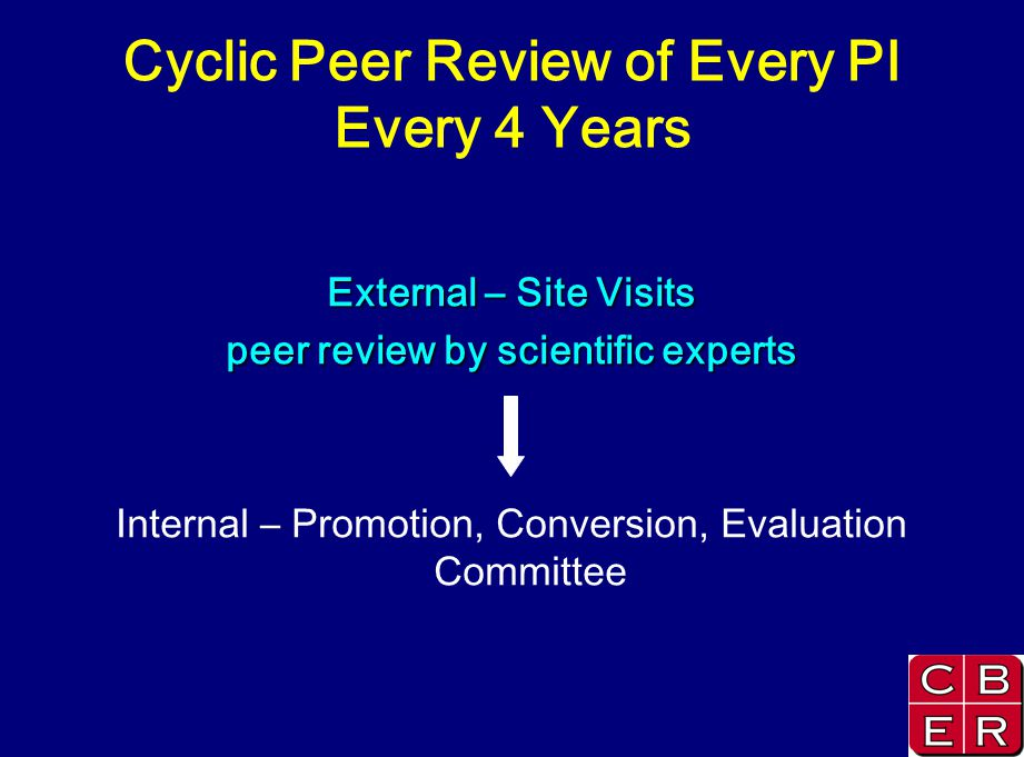 Cyclic Peer Review of Every PI Every 4 Years External – Site Visits peer review by scientific experts Internal – Promotion, Conversion, Evaluation Committee