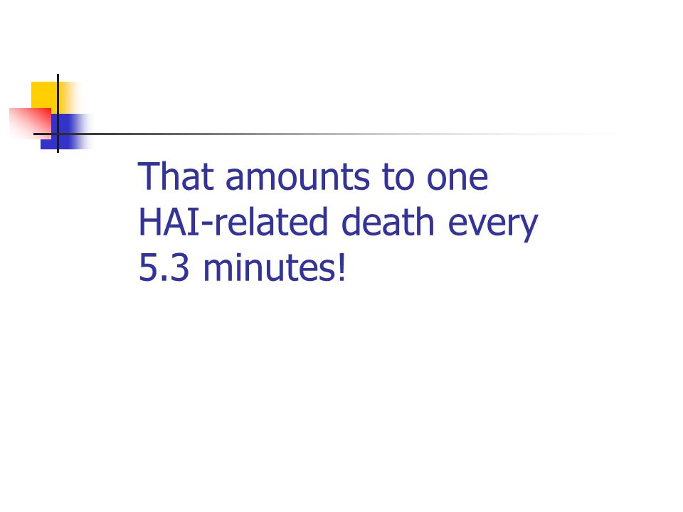 That amounts to one HAI-related death every 5.3 minutes!