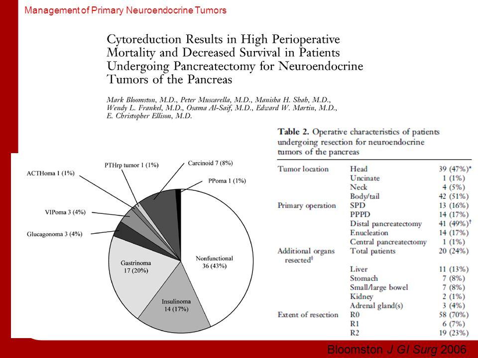 Management of Primary Neuroendocrine Tumors Bloomston J GI Surg 2006