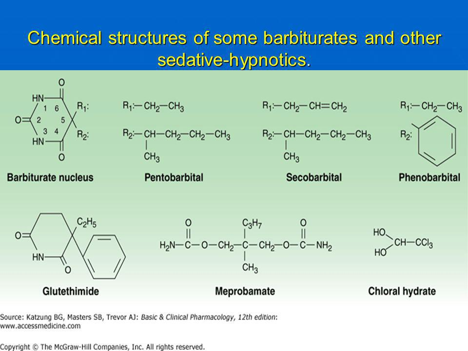 Chemical structures of some barbiturates and other sedative-hypnotics.