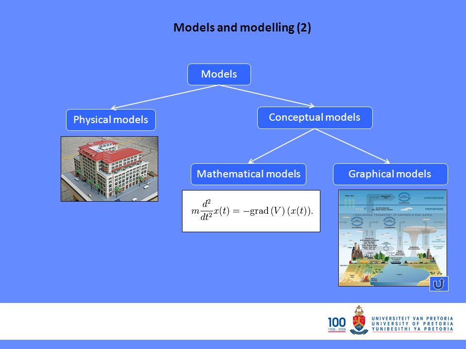 Models and modelling (2) Models Physical models Conceptual models Mathematical modelsGraphical models