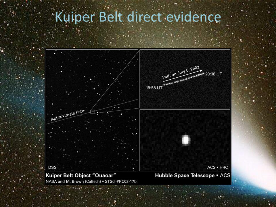 Kuiper Belt direct evidence