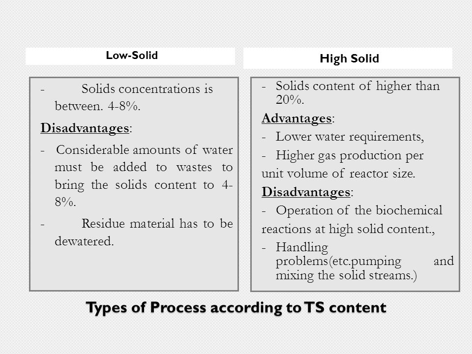 Types of Process according to TS content Low-Solid High Solid - Solids concentrations is between.