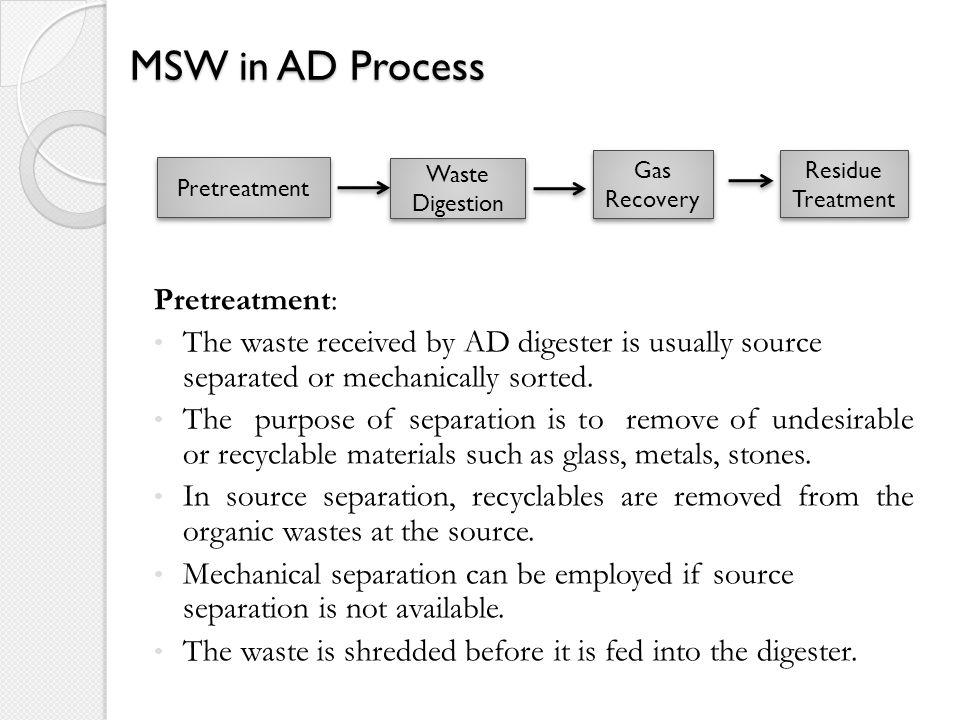 Figure 1: Flow Diagram of AD