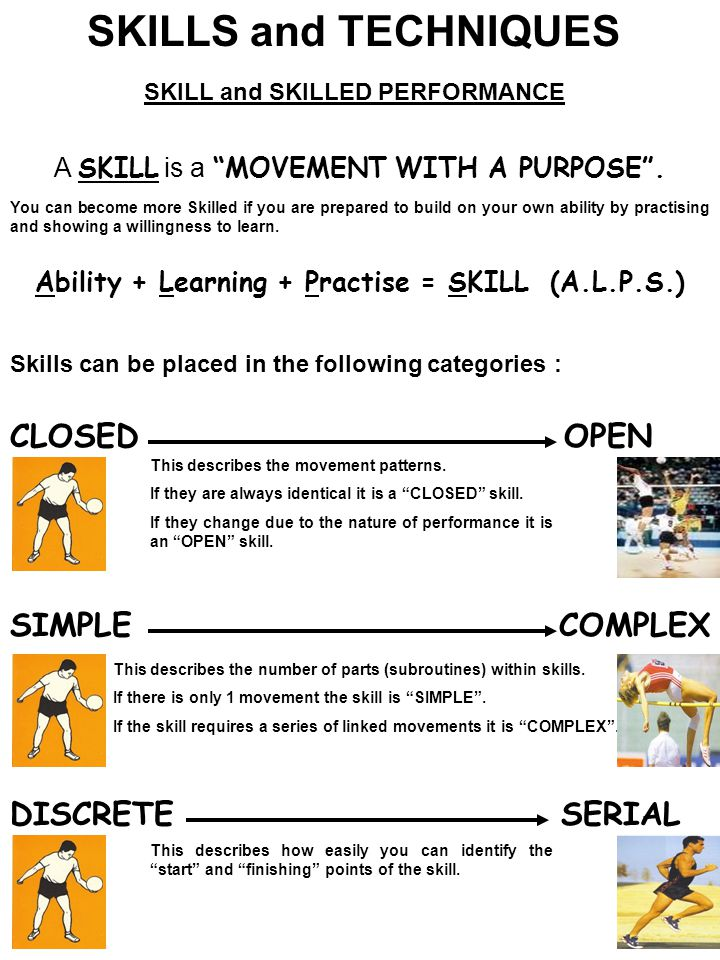 SKILLS and TECHNIQUES DEVELOPING PERFORMANCE Principles of Effective Practice for Designing Training Programmes INTENSITY This refers to the relative demands of your training sessions and will vary depending on the demands of your activity.