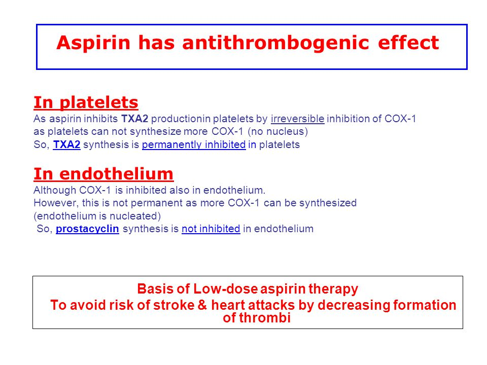 Aspirin has antithrombogenic effect In platelets As aspirin inhibits TXA2 productionin platelets by irreversible inhibition of COX-1 as platelets can