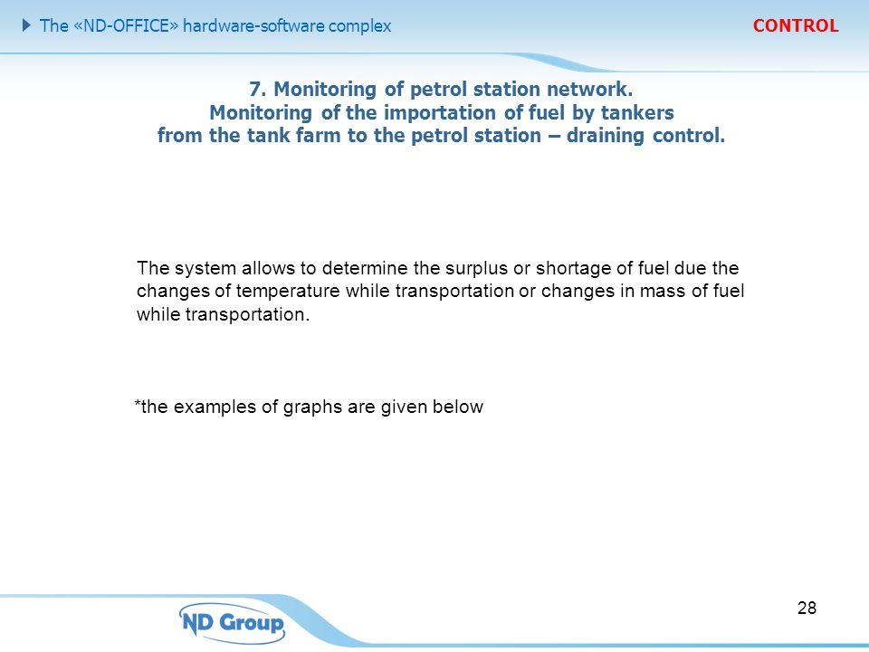 7. Monitoring of petrol station network.