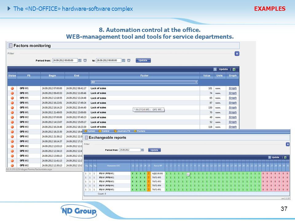 8. Automation control at the office. WEB-management tool and tools for service departments.