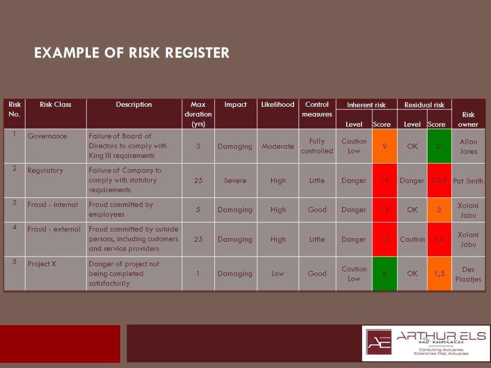 EXAMPLE OF RISK REGISTER