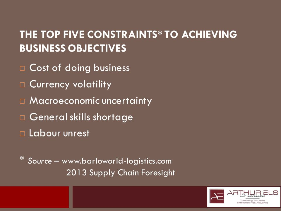 THE TOP FIVE CONSTRAINTS* TO ACHIEVING BUSINESS OBJECTIVES Cost of doing business Currency volatility Macroeconomic uncertainty General skills shortage Labour unrest * Source – www.barloworld-logistics.com 2013 Supply Chain Foresight