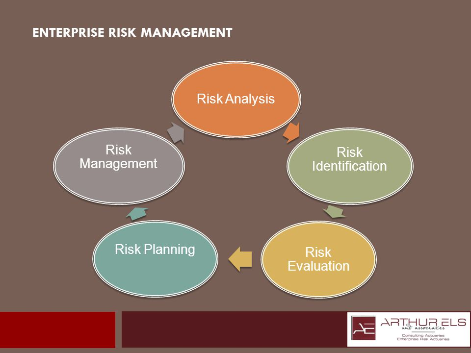 ENTERPRISE RISK MANAGEMENT / CERA Compile a detailed risk register Apply statistical techniques for quantification of the risks Risk based modelling of future scenarios