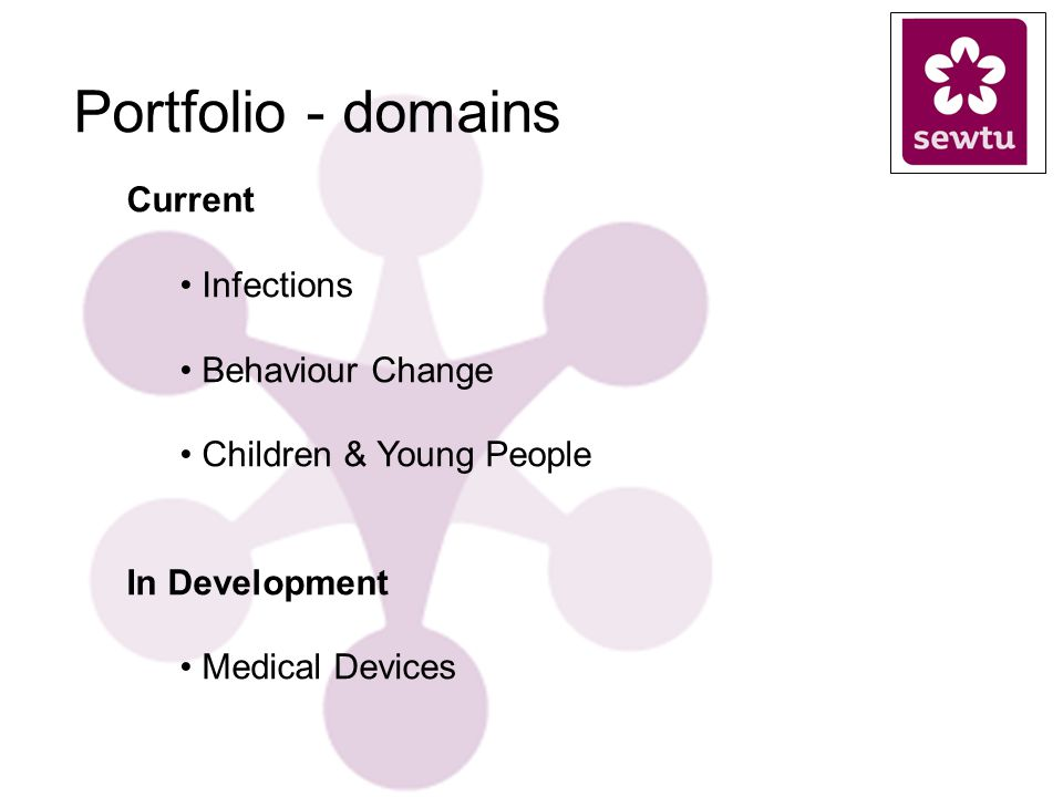 Portfolio - domains Current Infections Behaviour Change Children & Young People In Development Medical Devices