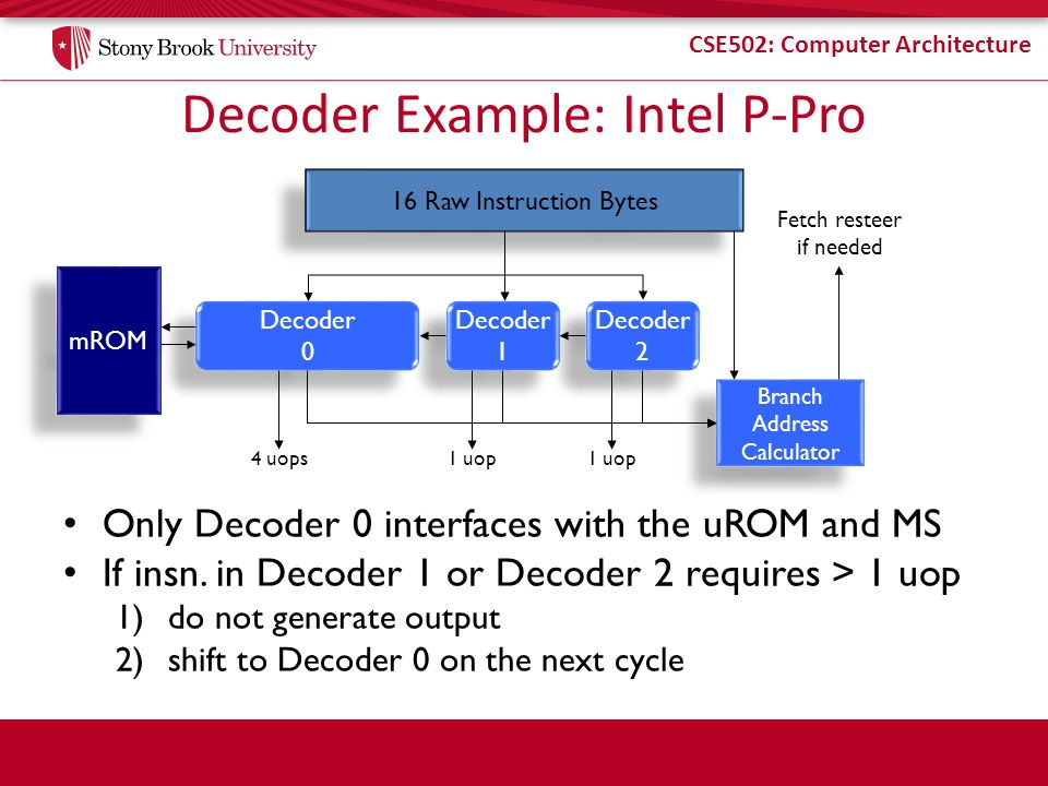 CSE502: Computer Architecture Decoder Example: Intel P-Pro Only Decoder 0 interfaces with the uROM and MS If insn.